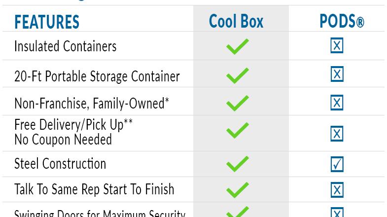 Cbvspods Cool Box Portable Storage