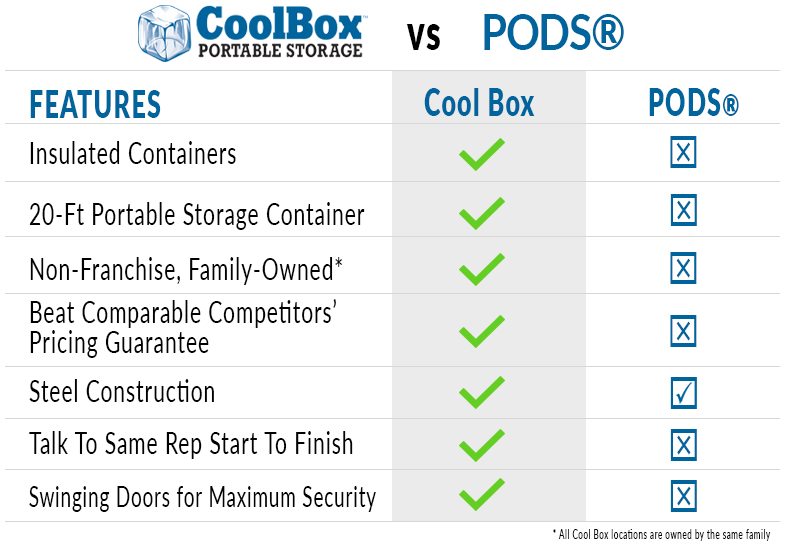 San Diego Moving & Portable Storage Services | Cool Box