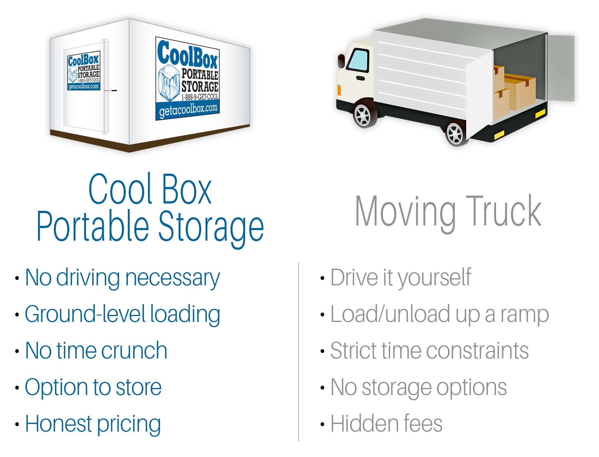 Utah Moving Company – Cool Box Portable Storage